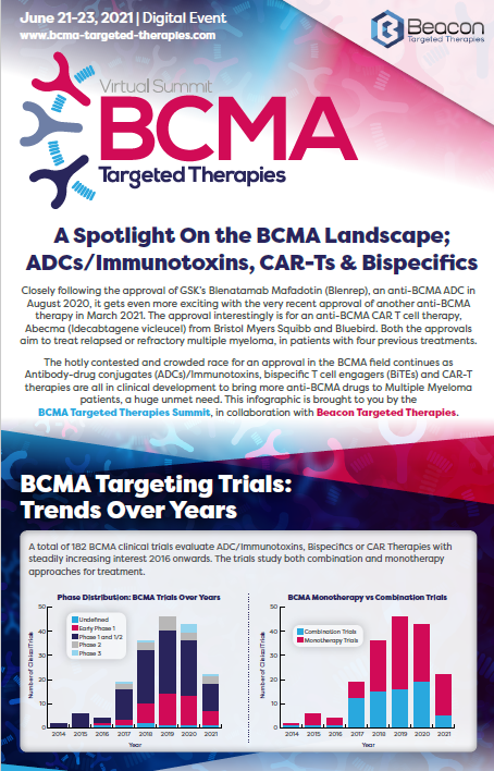 BCMA Front Cover